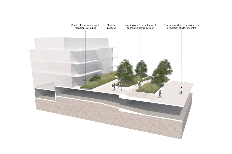 bloc-diagramme-ecoquartier-echallens-record-crepon-est-codha-vimade-al30-architecture-paysage-cours-terrasse-dalle