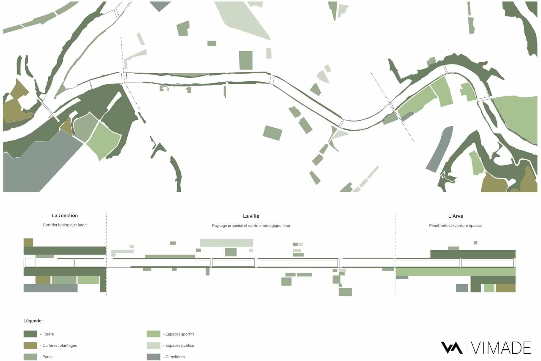 etude-territoriale-paysagère-geneve-arve-penetrante-verdure-urbanisme-trame-architecture-paysage-vimade-architectes-paysagistes-associés